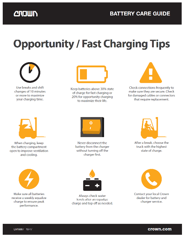 Charging Tips Poster